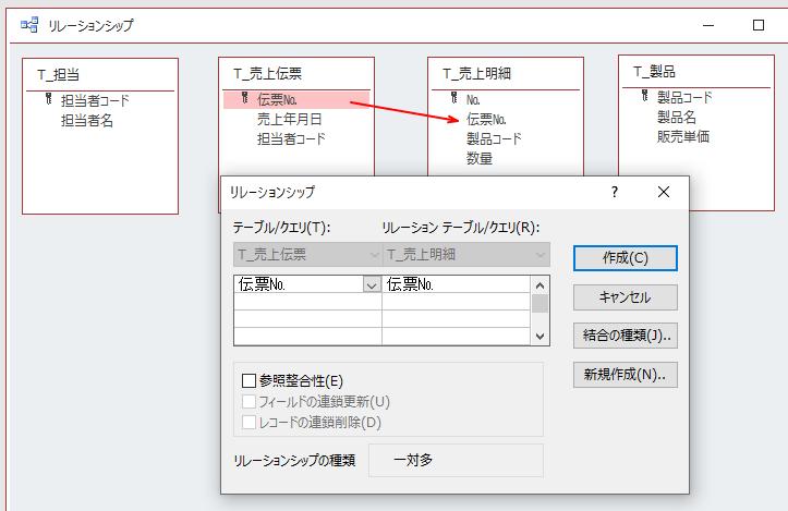 [リレーションシップ]ダイアログボックスの表示
