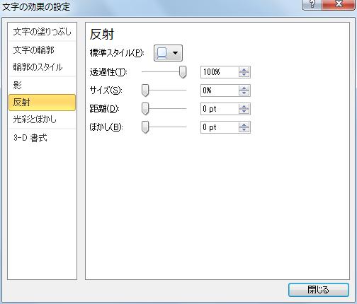 [文字の効果の設定]ダイアログボックス