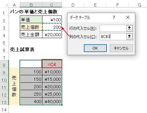 単入力テーブル(列)