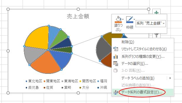 データ系列の書式設定