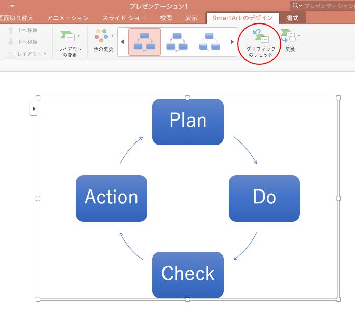 SmartArtグラフィックのリセット