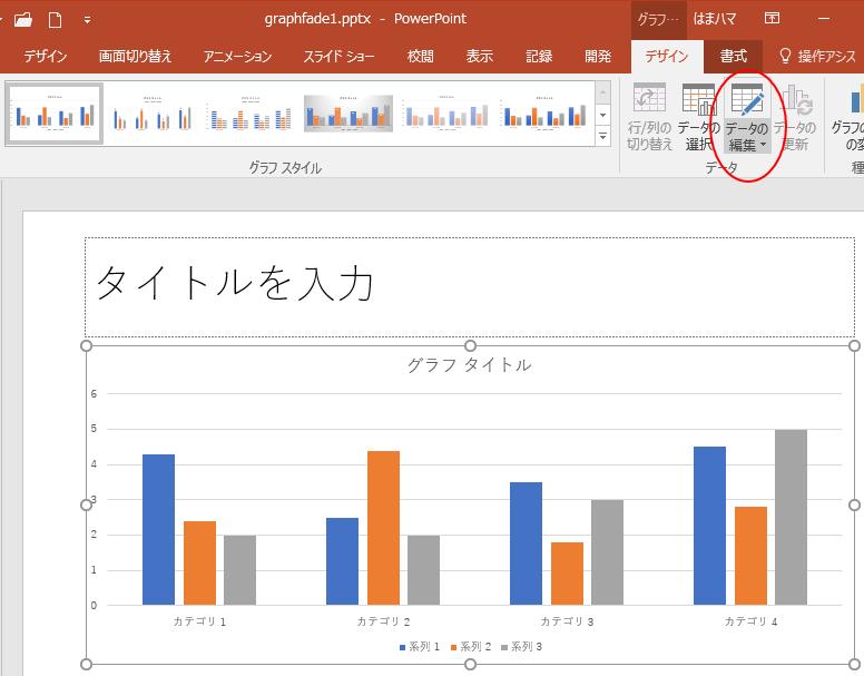 データの編集