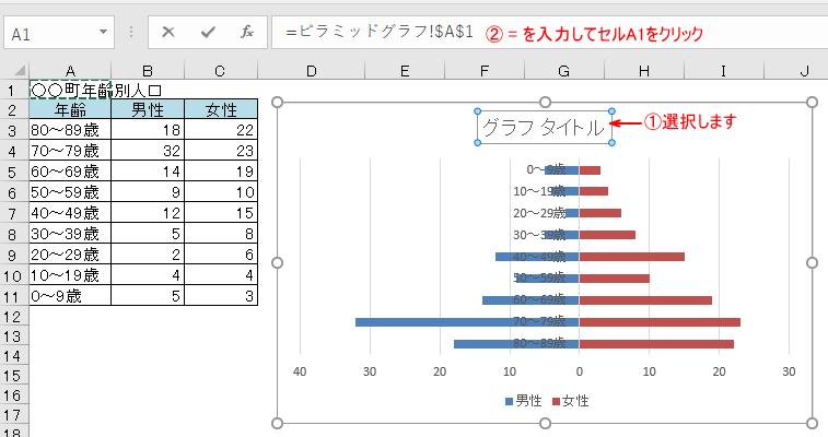 グラフタイトルの変更