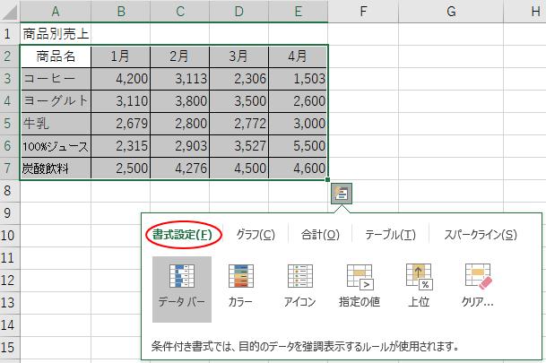クイック分析の書式設定