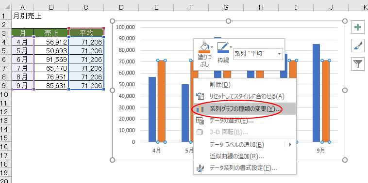 系列グラフの種類の変更