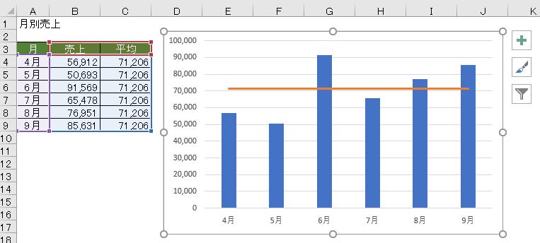 変更後のグラフ