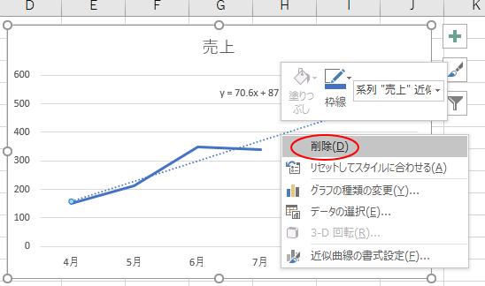 近似曲線の削除