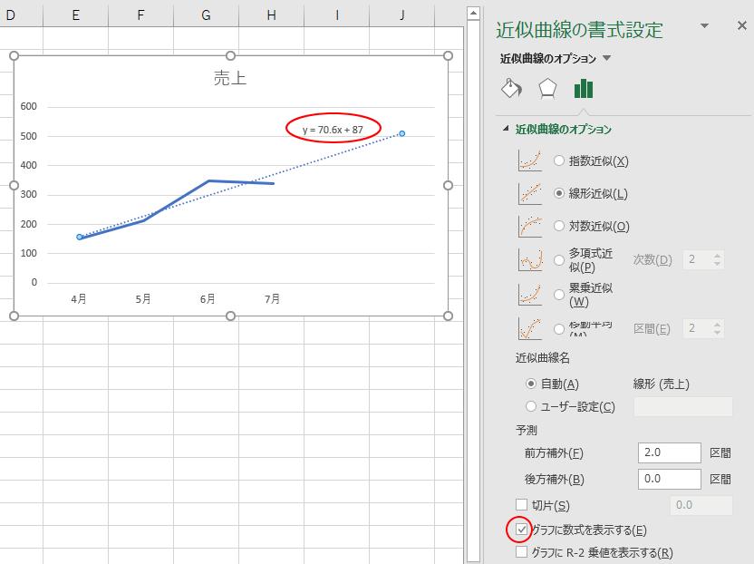 近似曲線に数式を表示