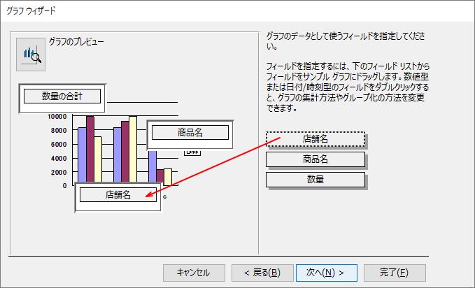 グラフに使用するフィールドの配置