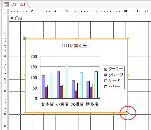 グラフの大きさや位置の調整