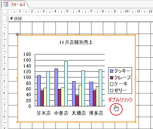 グラフの編集モードに切り替え