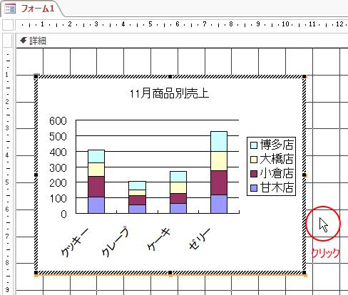 グラフ以外の領域でクリック