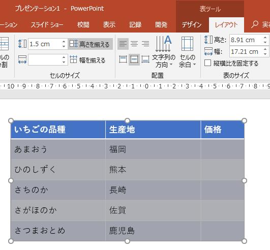 表の行の高さを揃えた表