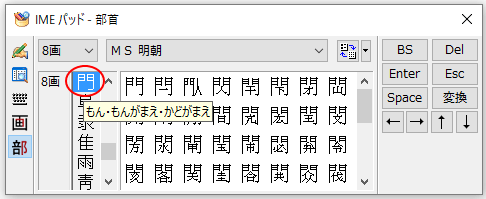 もんがまえの漢字一覧