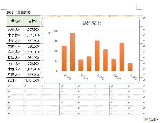 コピー&ペーストしたExcelの表とグラフ