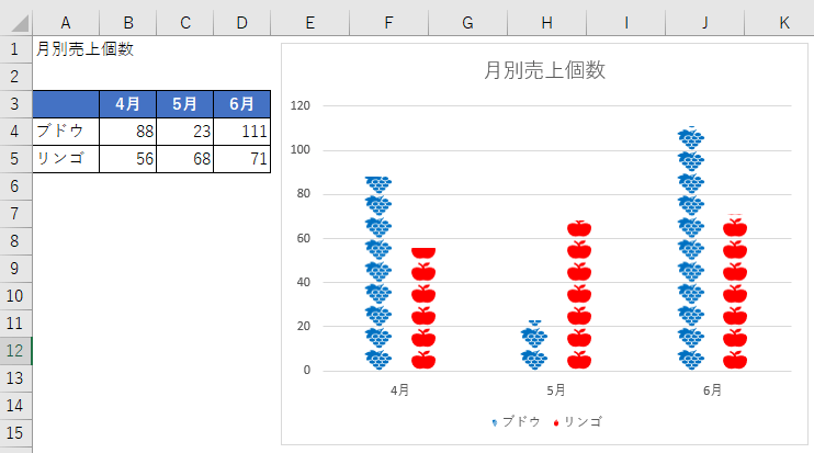グラフの大きさを調整