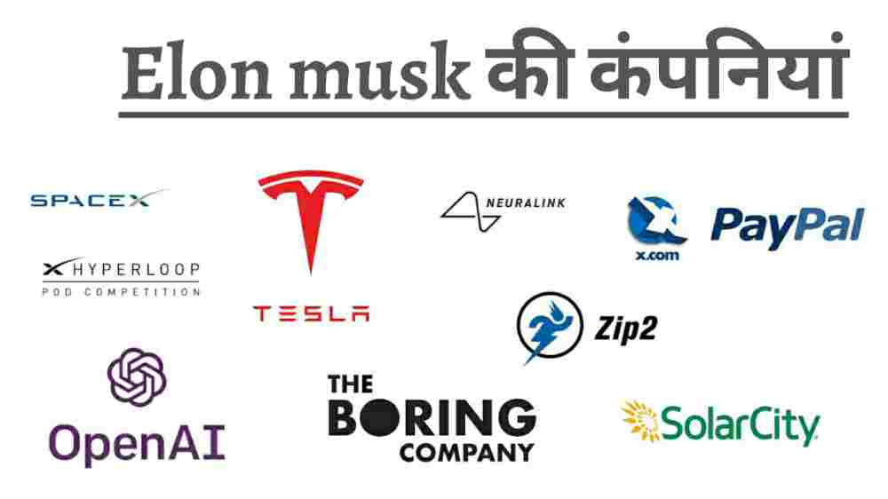Elon musk ki motivation Biography