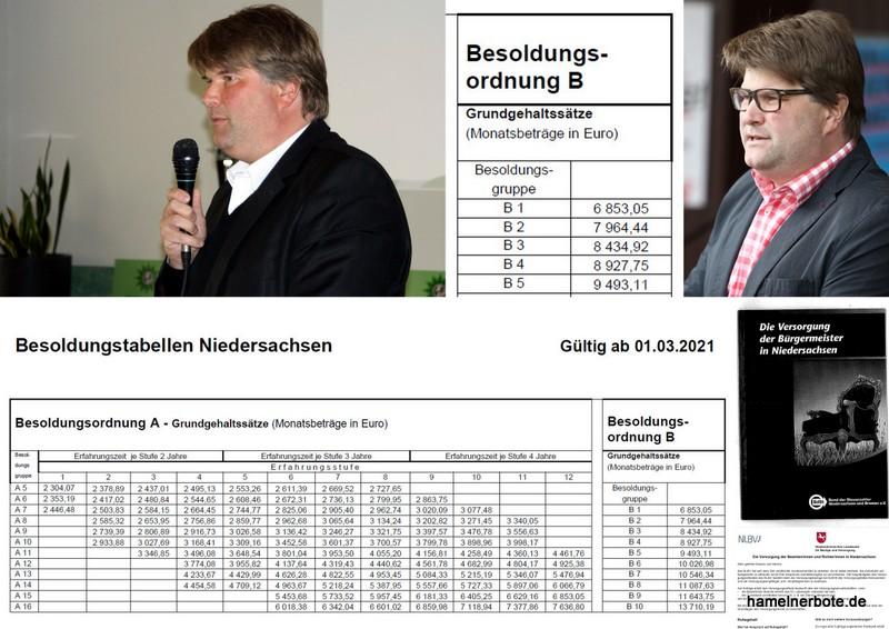 Zur Ruhestandsversorgung von Tjark Bartels – Sachstand und Bewertung