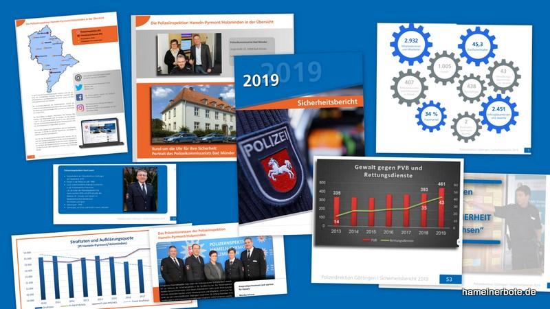 Polizei veröffentlicht ihren Sicherheitsbericht 2019 für das Weserbergland und die Region Südniedersachsen.