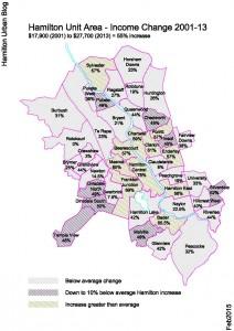 Hamilton Unit Area - Income change 2001-13