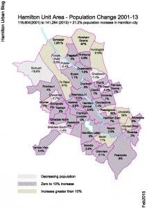 Hamilton Unit Area - Population change 2001-13