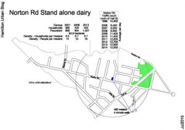 Norton Rd Stand alone Dairy