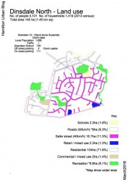 Dinsdale North Land Use