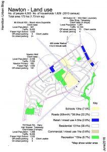 Nawton Land Use