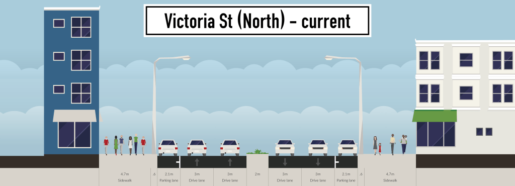 Victoria St (North) - current layout