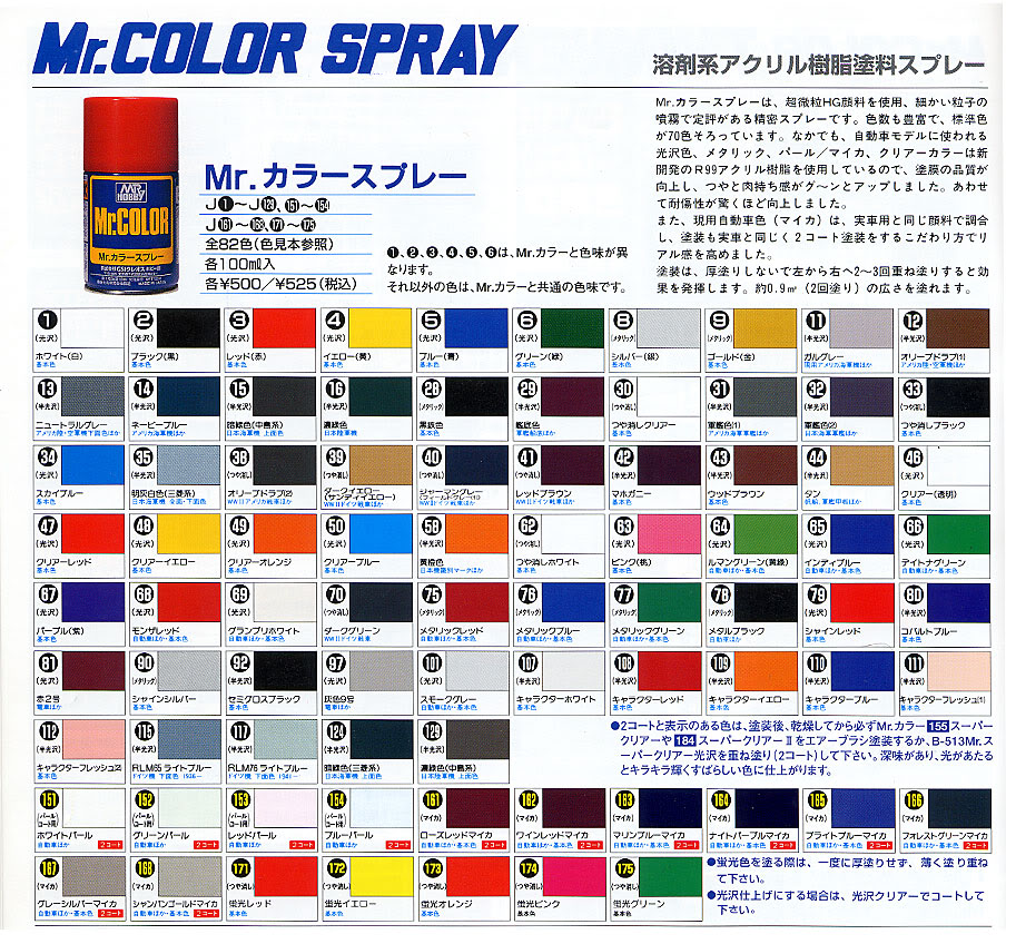 Revell Paint Conversion Chart