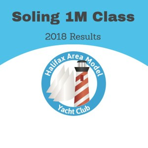 Soling 2018 Results Graphic