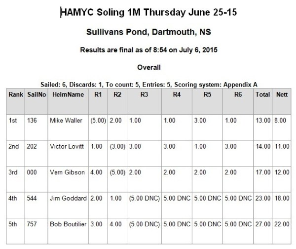 TH-June-25-15