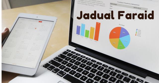 Jadual Faraid