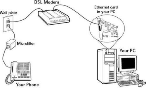 Perangkat untuk akses nirkabel 1