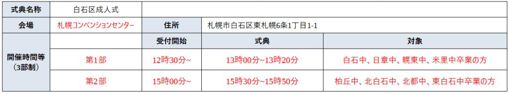 札幌市成人式2021が新型コロナで中止や延期の可能性は?オンライン配信もあり得る?4