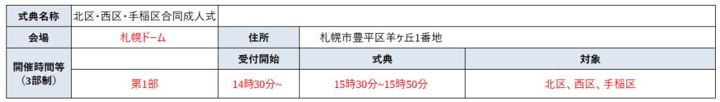 札幌市成人式2021が新型コロナで中止や延期の可能性は?オンライン配信もあり得る?7
