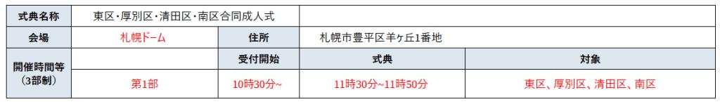 札幌市成人式2021が新型コロナで中止や延期の可能性は?オンライン配信もあり得る?6