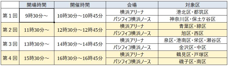 横浜市成人式2021が新型コロナで延期や中止になる可能性は?1