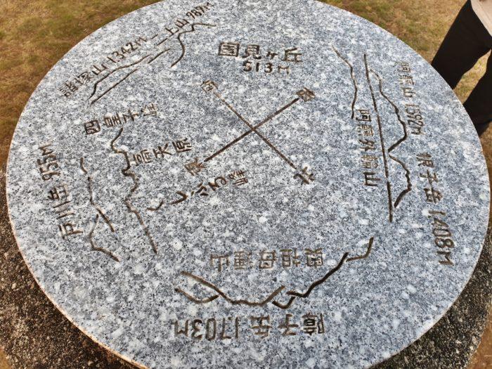 石に刻まれた方角
