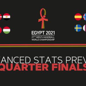 handball world championship 2021