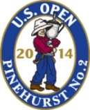 Betting on the US Open Golf Tournament
