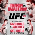 Betting on UFC 174