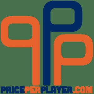 PricePerPlayer.com Review