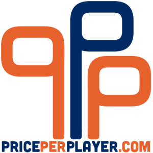 PricePerPlayer.com Review