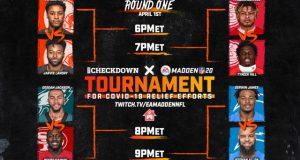 Madden 20 Tournament Checkdown