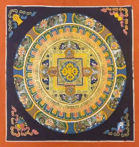 Thangka Painting: The Complete Shopping Guide 3