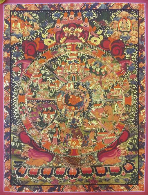 The Wheel of Life Thangka