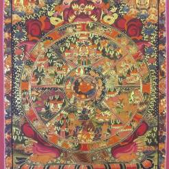 The Wheel of Life Thangka