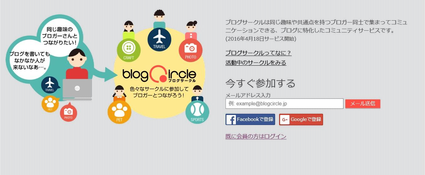 ブログサークル