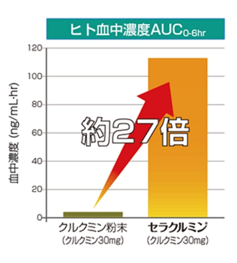 %e3%82%bb%e3%83%a9%e3%82%af%e3%83%ab%e3%83%9f%e3%83%b3%ef%bc%92